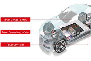 Henkel enables e-Mobility with different matching technologies for battery systems, e-Drive systems and power conversion components of electric vehicles.
