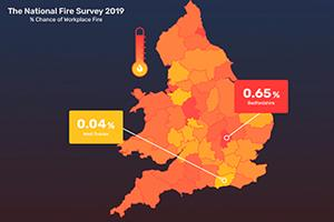 The National Fire Survey 2019 infographic
